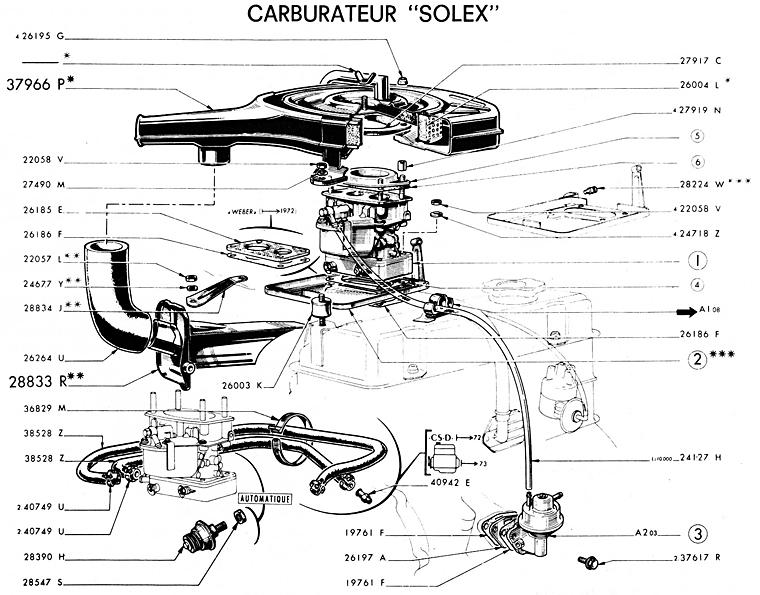 prise d'air carburateur solex